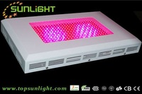 free shipping factory direct wholesale 300w led grow lights