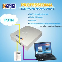Telephone Call Management System/Customer Relationship Management