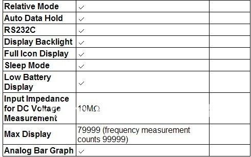 Conductance & Frequency Tester Meter UT70D Handheld Max.Display 79999 LCD Digital Multimeter