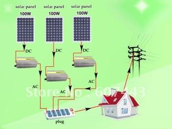 100w solar panel*5pc + 300w grid tie power inverter*5pc 14-28v 110v
