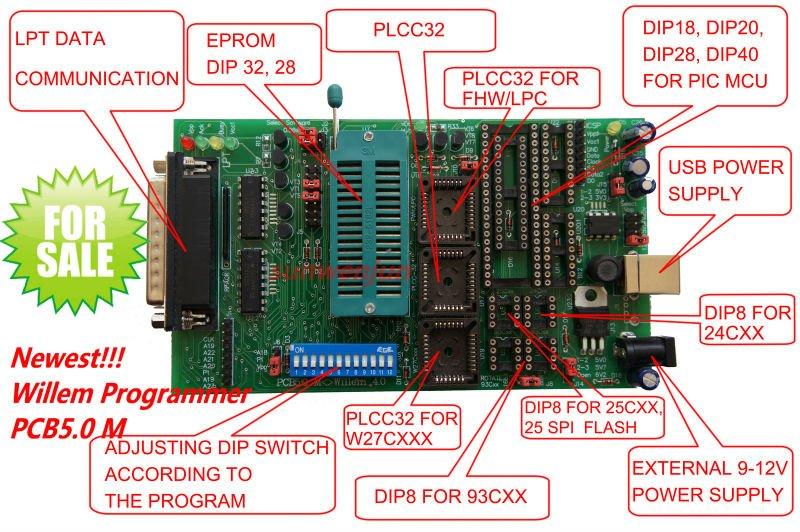 Электронные компоненты Willem