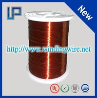 Fashionable winding wires