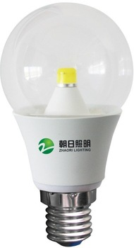LED 360degree Beaming Angle Bulb