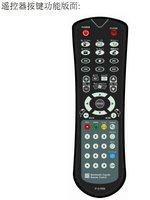 USB2.0  PC Remote Control