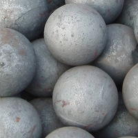 Chromium alloy forging steel ball-25mm