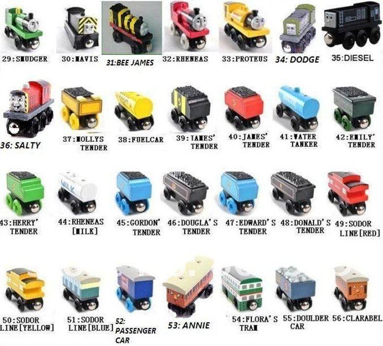 Проспект Автомобили и автомобильное хозяйство.Automobiles and Engine Operations.Уч.пос.