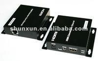 120m HDMI Extender via Gigabit Ethernet switch