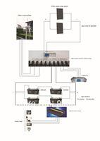 800w solar wind hybrid system,300w wind turbine+250w x2 solar panel+1000w controller+2000w pure sine wave inverter,free shipping