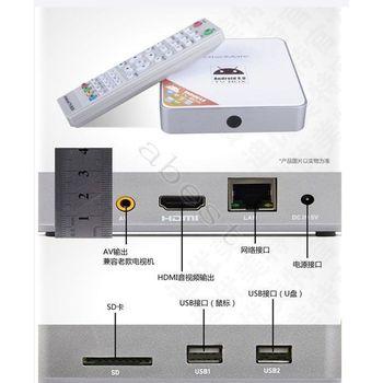 Google Net TV Box Android 4.0 TV Box1G Hz - Amlogic M3 DDR3 1GB 4GB  Full HD Media Player 1080P ARM Cortex A9