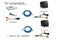 Set Top Box TV Audio Video IR Network Cable Extender 2 IR sender & 1 IR emitter+free post