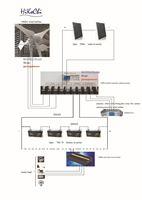 1500w solar wind hybrid system,1000w wind turbine+500w solar panel+2000w controller+3000w pure sine wave inverter,free shipping