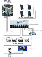 2000w solar wind hybrid system,1000w wind turbine+1000w solar panel+2000w controller+3000w pure sine wave inverter,free shipping