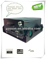 free shipping wholesale for sale Cheap 4CH H.264 SD Card DVR/HDD cctv DVR
