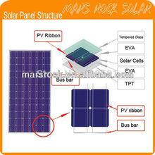100 metros de largura 1000mm 0,5 milímetros de espessura de filme EVA para encapsular Solar Solar Módulos Painel --- Sub promoção !!!!(China (Mainland))