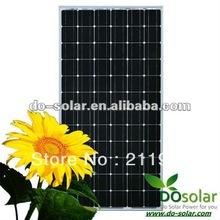 wholesale solar system manufacturer