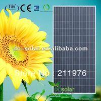 270W Solar panel price, Grade A polycrystalline silicon solar cells in stock