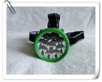 headlamps,headlights,wall lamps,outdoor lamps,electric flashlights,electric lights,torch,light