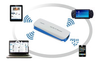 5in1 Mini 150Mbps 3G WIFI Mobile Wireless Router Hotspot + 1800mAh Powerbank