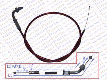 115CM 45.3 Inch Red Curve Throttle cable 110CC 125CC 140CC 150CC Dirt Pit Bike ATV Quad Parts