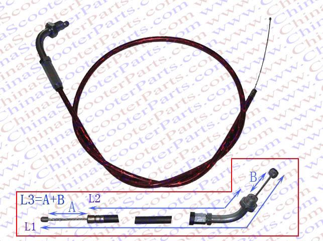 115CM 45.3 Inch Red Curve Throttle cable 110CC 125CC 140CC 150CC Dirt Pit Bike ATV Quad Parts(China (Mainland))