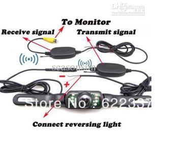 Wholesale - 2.4G Wireless Car Reverse Rearview Parking Reversing IR Night Vision Waterproof Camera For Monitor