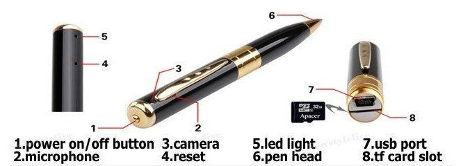 Wholesale 5pcs/lot Pen Camera Hidden Digital Video Recorder Camcorder 1280*960 Support TF card Free shipping(China (Mainland))