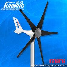 mini wind turbine promotion