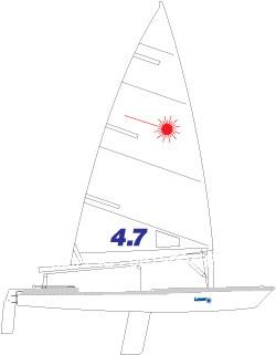 Laser  Sailboat 4.7 Sail