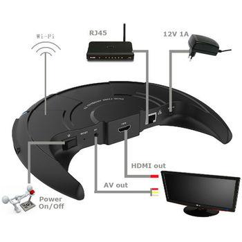 Decoding XBMC Pre-installed 3D Media Player Center Mini PC AMLogic M6