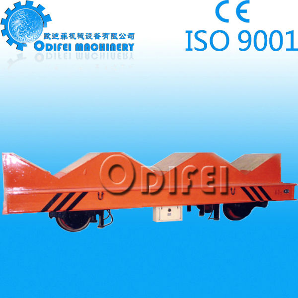 Rail Transfer Machine Cargo Handling Car(China (Mainland))