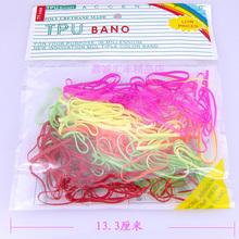 tpu band price
