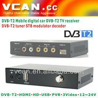 Tuner DVB-T2 HD Digital Terrestrial Receiver  TV Receiver  Tuner