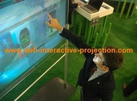32 inch  2 points   Interactive Touch Foil,capatic film touch screen