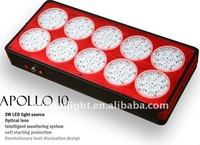 Free shipping high quality hydroponics grow light led apollo 10
