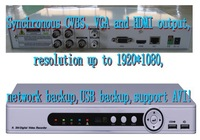 Full D1 4ch network DVR 4CH  HDMI DH  DVR   VGA and HDMI output, resolution up to 1920*1080