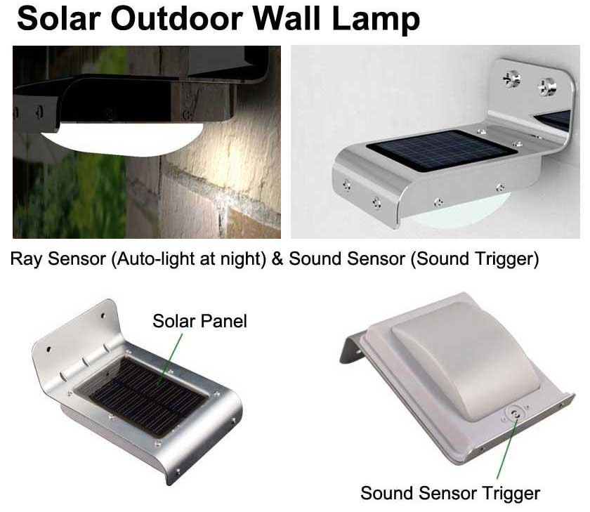 Solar Power Sound Sensor 16 LED Detector Outdoor Security Light Wall Park lamp(China (Mainland))
