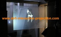 lowest price transparent color rear projection film 1.5MX7M  rear projection film