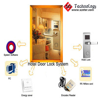 Hotel lock door system with software (1pc lock,1pc encoder ,5pcs cards,1pc switch,1 data collector, software)