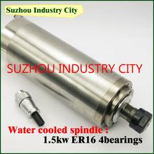 popular spindle motor