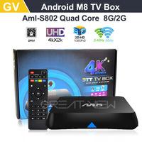 Original M8 Amlogic S802 Android TV Box Quad Core 2G/8G Mali450 XBMC GPU 4K HDMI Bluetooth 2.4G/5G Dual WiFi Mini PC media playe
