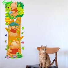 popular 3d cartoon wallpaper
