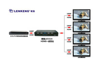 1x4 1080P HDMI V1.3 Splitter Distributer,Supports 3D, // 1 input 4 output, 1-in 4-out HDMI Splitter