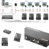Free shipping&wholeslae 1pcs/lot 1X4 VGA UTP extender VGA RJ45 cat5e.6 splittter with audio up to 300M 4 VGA receivers included