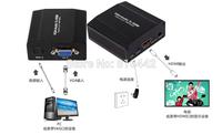 VGA + Audio (RL or SPDIF) input HDMI output Support up to Full HD 1080P VGA+RL input VGA+SPDIF RL Analog Signal free shipping