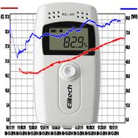 Temperature + humidity moisture Data Logger Multiple 16000 Data Capacity Temperature Recorder RC-4h Elitech Free Shipping