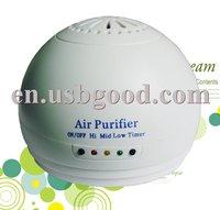 ionizer , ionic air purifier , office air purifier