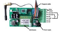 Swing gate GSM remote control board (Slim design)