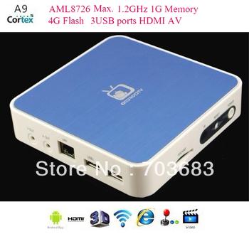 Google android 4 AML8726-M3 1.2GHz ARM Cortex A9 mk802 dreambox 800 hd se media player wifi
