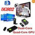 ug802 latest dual-core Lowest Price fastest black TV box HD player(China (Mainland))
