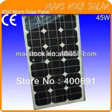 popular solar panels glass